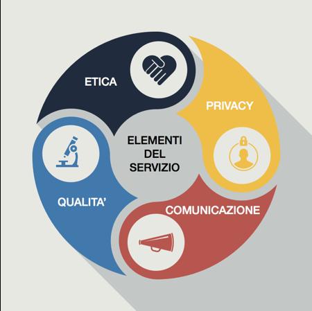 elementi servizio polo sanitario